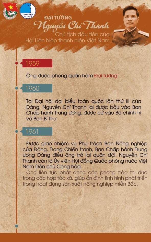 Đại tướng Nguyễn Chí Thanh - Chủ tịch đầu tiên Hội LHTN Việt Nam - ảnh 4