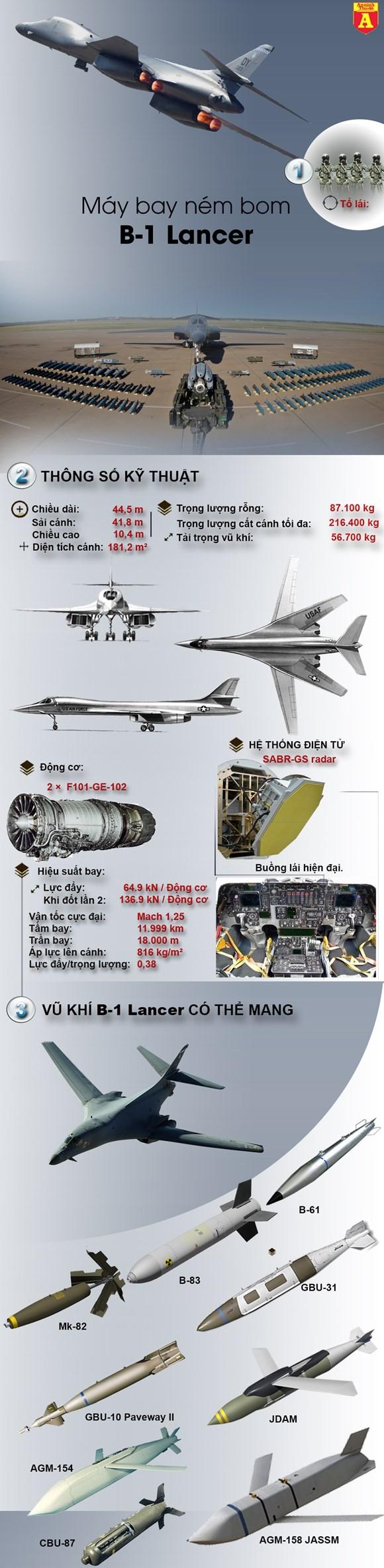 'Át chủ bài' B-1B được Mỹ sử dụng nếu tấn công Triều Tiên - ảnh 1