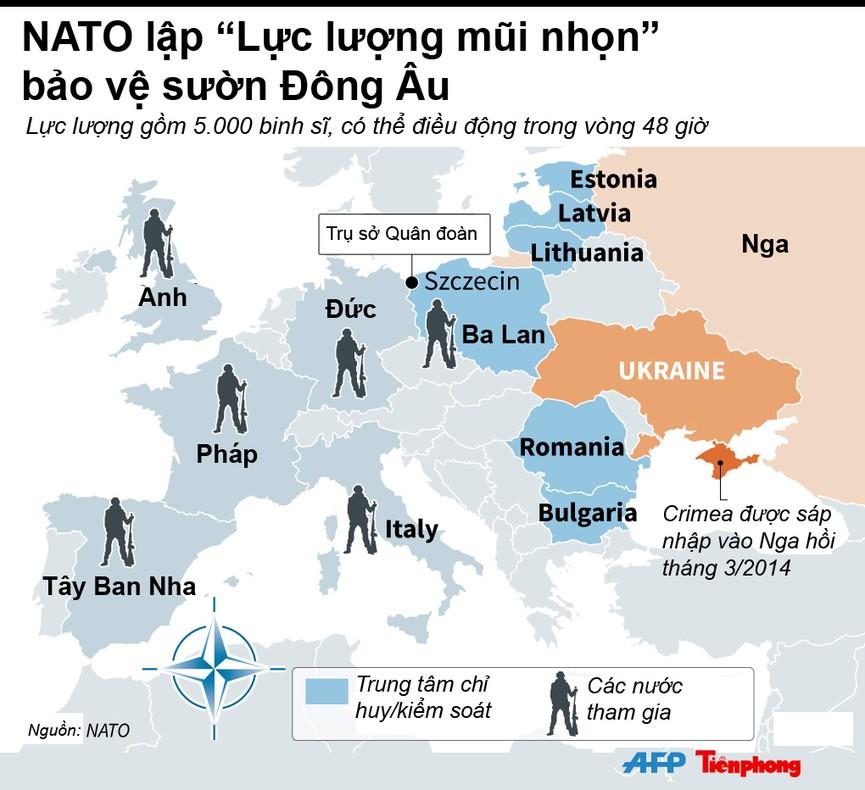 """[ĐỒ HOẠ] NATO lập """"lực lượng mũi nhọn"""" đối phó Nga - ảnh 1"""
