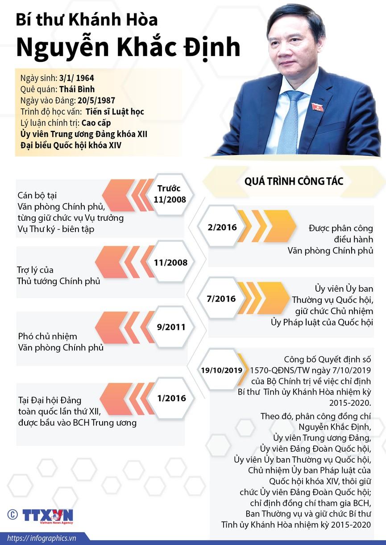 Chân dung tân Bí thư Tỉnh ủy Khánh Hòa Nguyễn Khắc Định - ảnh 1