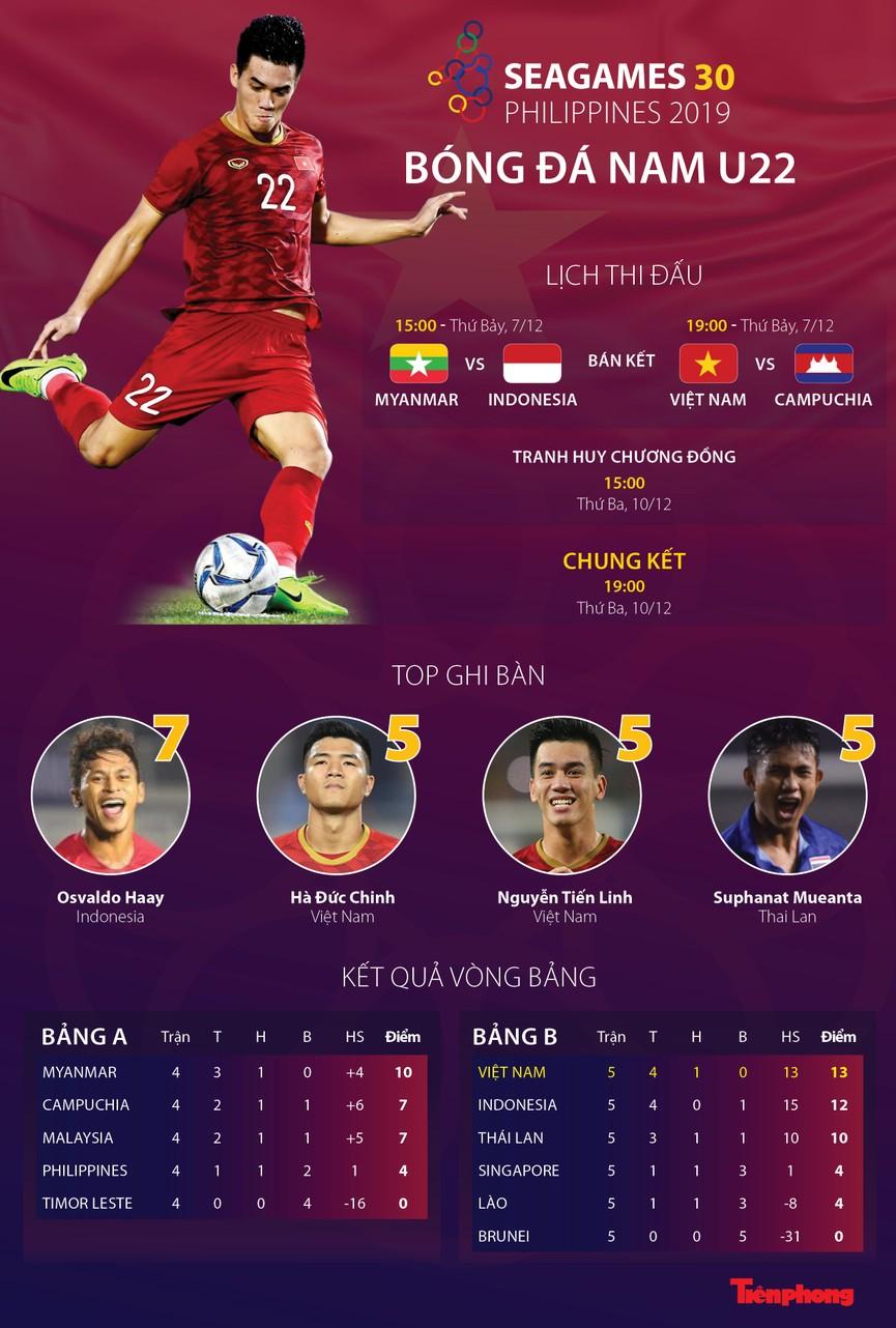 Việt Nam vs Campuchia - ảnh 1